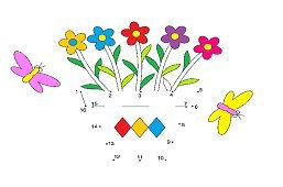 Kvety a motýle